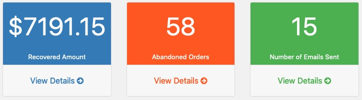 Abandoned Cart for WooCommerce Stats